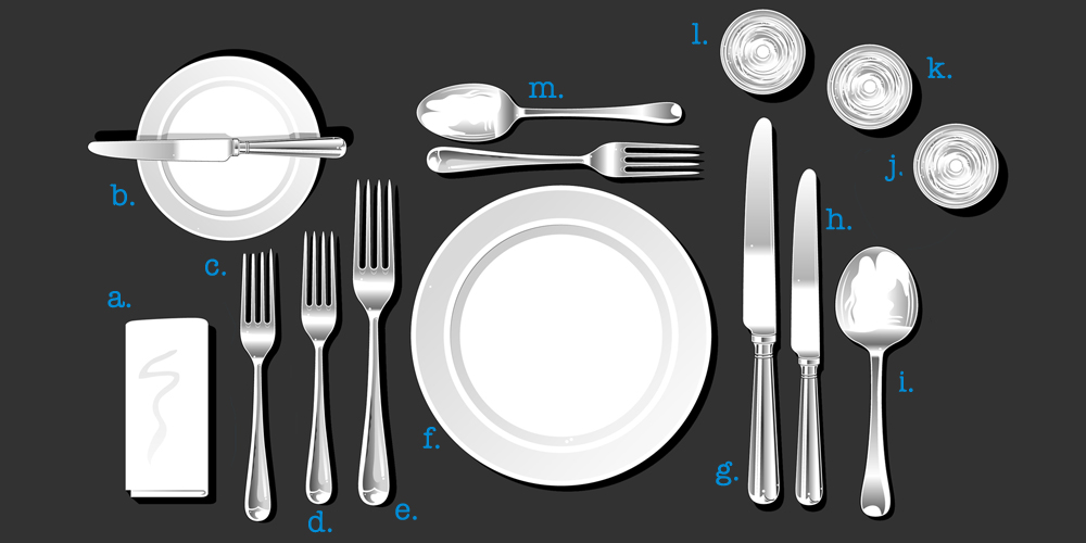 Foods 1 3.01 Table Setting - Lessons - Tes Teach